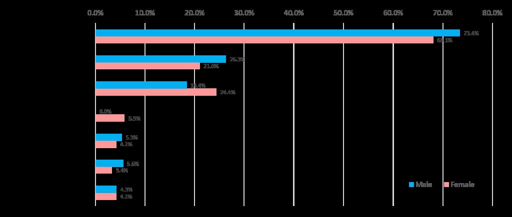 music_グラフ3